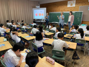 In addition to improving upon current teaching methods, students studying abroad also have the opportunity to learn about the similarities and differences between international and American schools